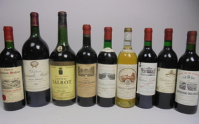 Mixed Lot Bordeaux