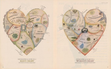 """Geographical Guide to a Man's Heart with Obstacles and Entrances Clearly Marked [on sheet with] Geographical Guide to a Woman's Heart Emphasizing Points of Interest to the Romantic Traveler"""